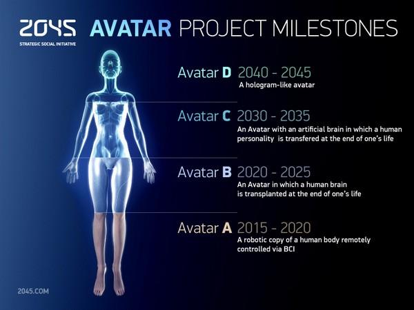 2045-big