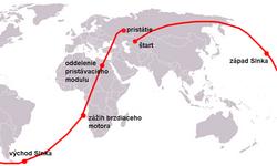 Vostok 1 orbit