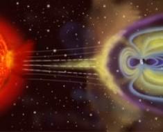 burze magnetyczne